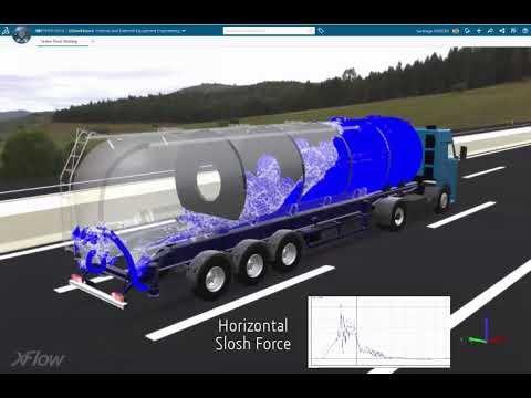 SIMULIA  - Tank Sloshing Simulation