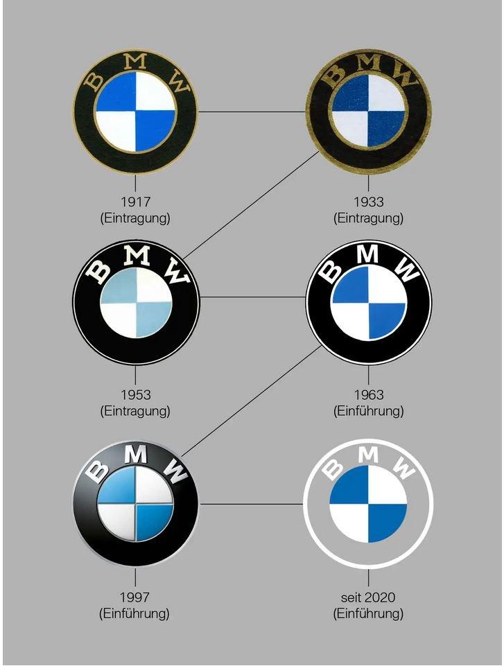 BMW logolarının evrimi