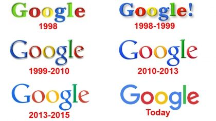 Google logosunun yıllar içindeki değişimi
